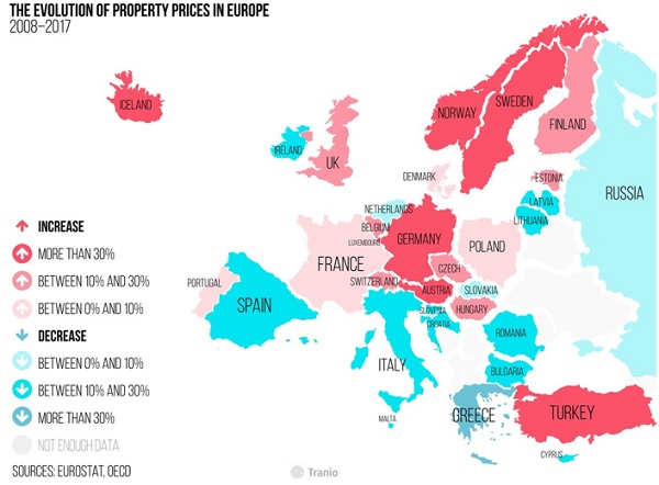 The evolution of property prices in Europe