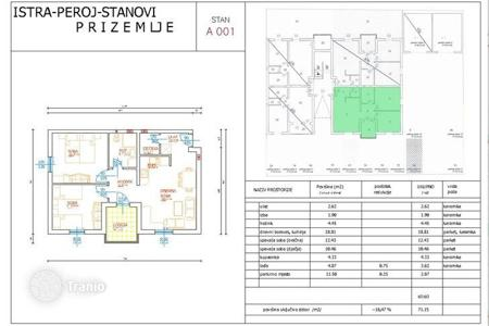 New homes for sale in Peroj. Apartment APARTMENT ON THE GROUND FLOOR WITH TWO BEDROOMS