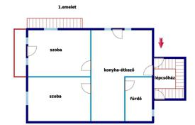 Property for sale in Zalakaros. Detached house – Zalakaros, Zala, Hungary